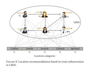 academic onefile document a collaborative location based travel dcg k u k  summation over j 1 g sub