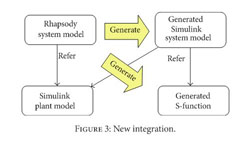 Gale Academic OneFile - Document - Model based control system design