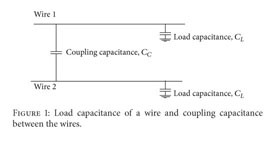 Academic OneFile - Document - On-chip power minimization