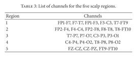 Gale Academic OneFile - Document - Automatic epileptic seizure