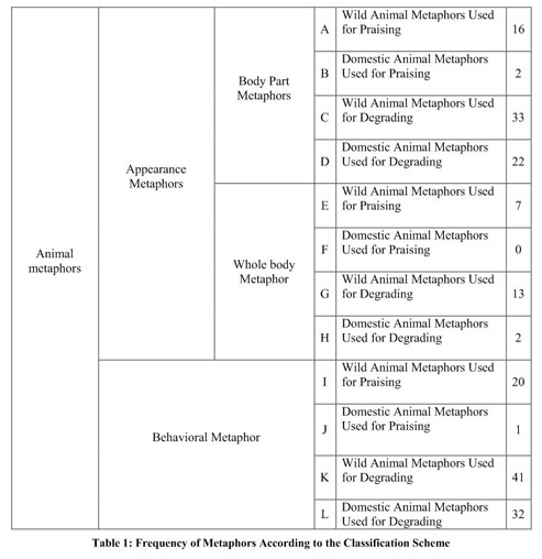 Academic OneFile - Document - Conceptualization of man's behavioral