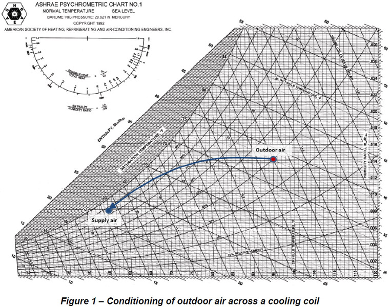 Gale Academic OneFile - Document - Predicting condensate