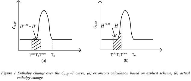 Gale Academic OneFile - Document - An iterative enthalpy method to