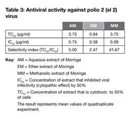 Gale Academic OneFile - Document - Inhibition of the poliomyelitis