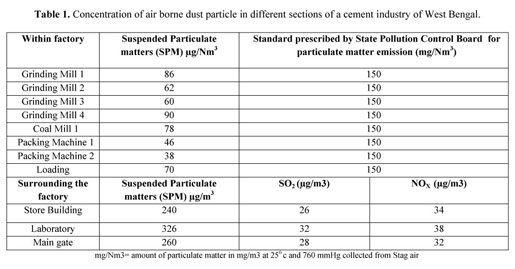 Academic OneFile - Document - Assessment of pulmonary function of