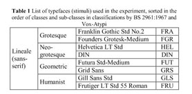 Academic OneFile - Document - Detecting universal structure and