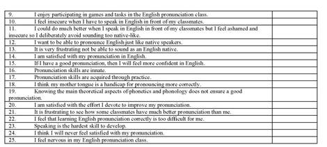 Academic OneFile - Document - Pronunciation and comprehension of