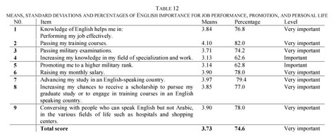 Evolution of human resource management essay problem (whether