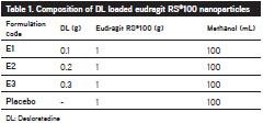 Gale Academic OneFile - Document - Desloratadine-Eudragit[R] RS100