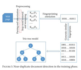 Academic OneFile - Document - Fingerprint-based near-duplicate