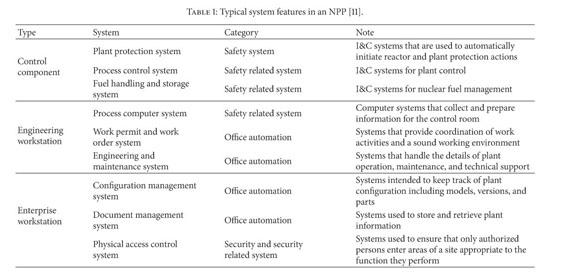 Academic OneFile - Document - Development of cyber-attack scenarios
