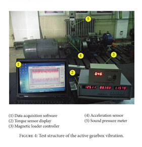 Academic OneFile - Document - Dynamic assessment of vibration of