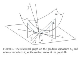 Academic OneFile - Document - Vibration Control on Multilayer Cable