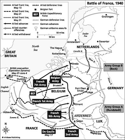 France, Battle of