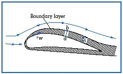 Figure 3. The boundary layer.