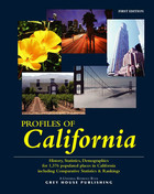 Profiles of California