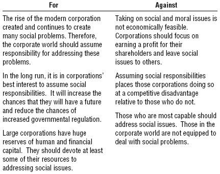 Exhibit 1 Arguments For and Against CSR