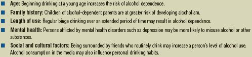 Risk factors for alcoholism