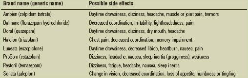 Anti-insomnia drugs