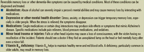 Possible causes of reversible memory loss