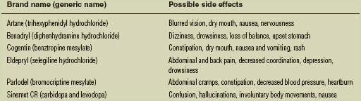 Antiparkinson drugs