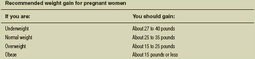General weight-gain recommendations for women who are