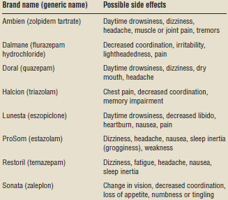Anti-insomnia drugs