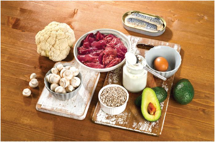 Foods highest in pantothenic acid.