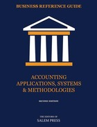 Accounting Applications, Systems & Methodologies, ed. 2, v.