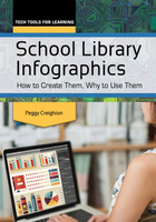 School Library Infographics, ed. , v.