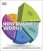How Business Works, ed. , v.