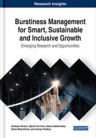 Burstiness Management for Smart, Sustainable and Inclusive Growth, ed. , v.