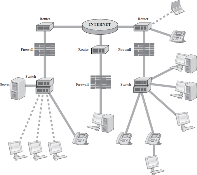 Firewalls are one of many protective measures used to prevent hackers from accessing computers or networks. EBSCO illustration.