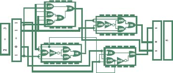 Electronic circuits are designed to use a series of logic gates to send a charge through the circuit in a particular manner. These logic gates control the charge output and thus the output of the circuits. In this example, the circuit is designed to