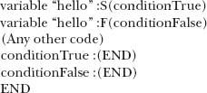 String-Oriented Symbolic Languages (SNOBOL)