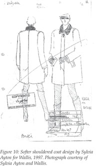 Gale Academic Onefile Document An Analysis Of The Shoulder Pad In Female Fashion