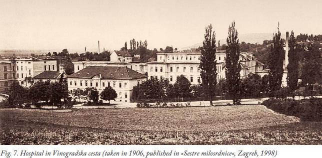 Gale Onefile Health And Medicine Document History Of Urology At The Sestre Milosrdnice University Hospital Center Povijest Urologije U Bolnici Sestara Milosrdnica