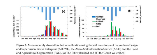 Gale Academic Onefile Document Assessing Digital Soil Inventories For Predicting Streamflow In The Headwaters Of The Blue Nile