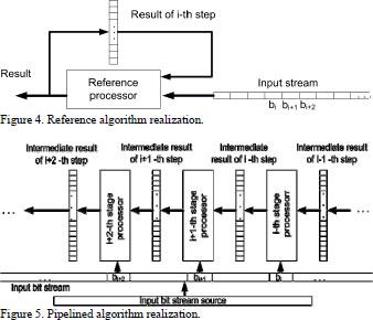 Academic OneFile - Document - Pipelined Error-detecting