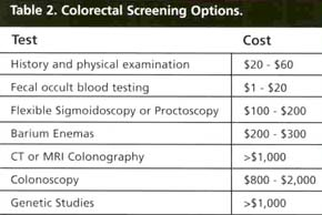 Gale Academic Onefile Document Understanding Colorectal Cancer