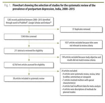 Gale Academic OneFile - Document - Postpartum depression in