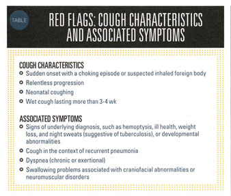 Gale Academic OneFile - Document - Chronic cough: watch for