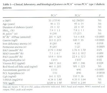 pancreastatina diabetes mellitus