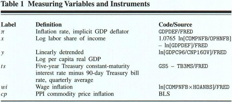 Gale Academic OneFile - Document - The New Keynesian