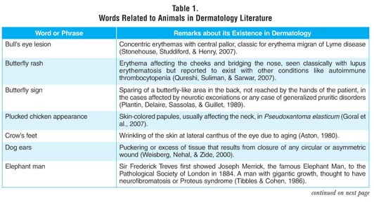 Gale Academic OneFile - Document - Words related to animals