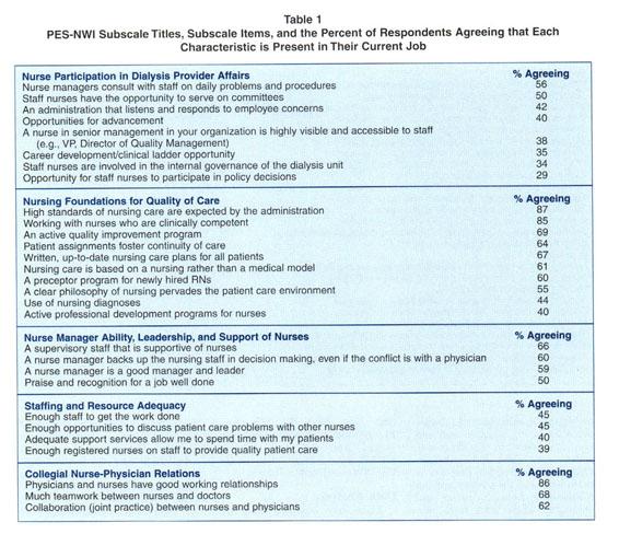 Gale Academic OneFile - Document - Staff nurses' perceptions