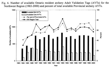 Gale Academic OneFile - Document - Reviewing Ontario's moose