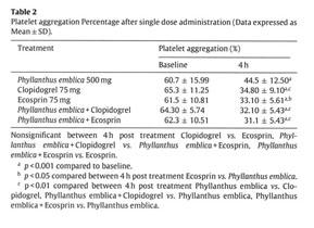 plaquenil 200 mg precio