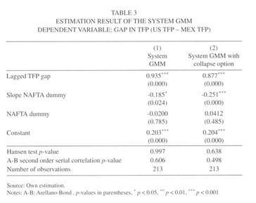 Gale Academic OneFile - Document - NAFTA and productivity convergence  between Mexico and the US