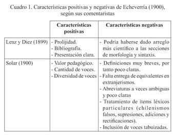 Informe Académico - Document - The reception of Anibal